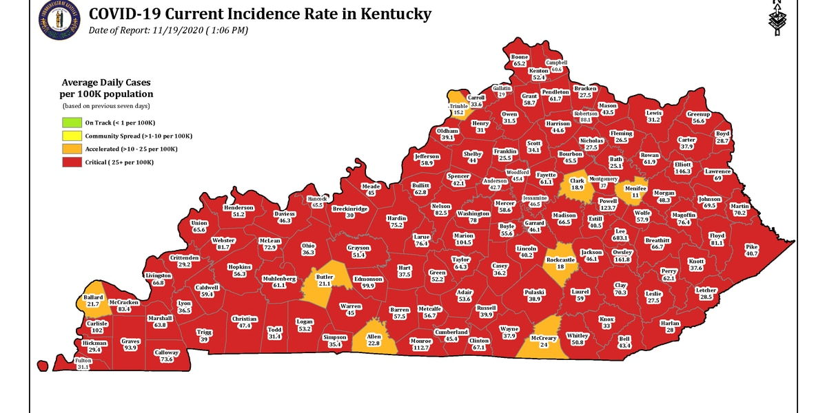 Kentucky reports 'staggering' case increase, 30 new deaths from COVID-19