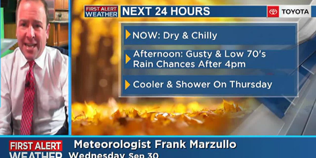 Frank's Wednesday forecast 9/30