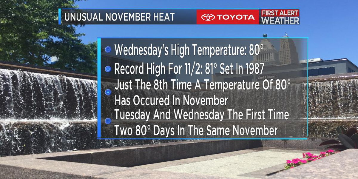 More November weather history made