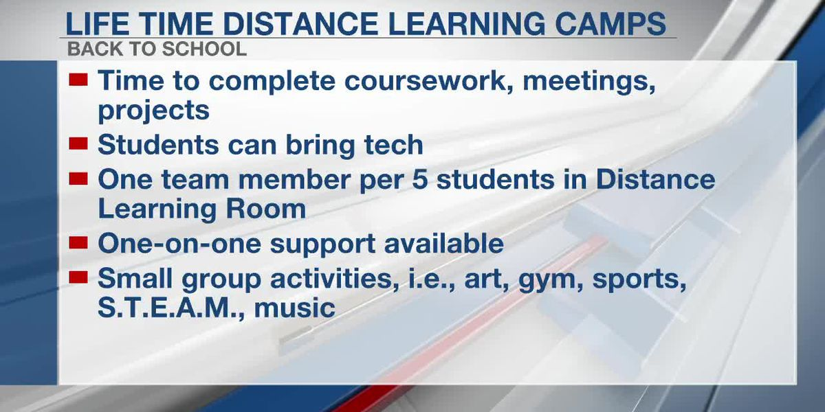 Life Time offers Distance Learning Day Camps