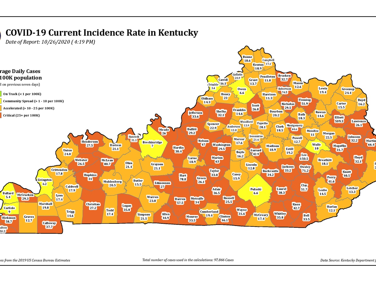 New recommendations for 'red' COVID-19 counties in Kentucky