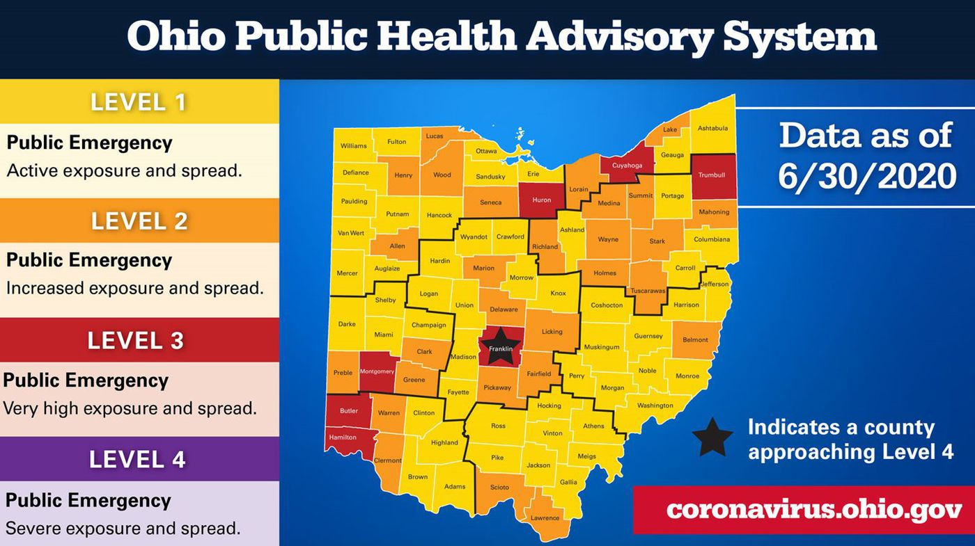 Ohio Covid 19 Alert System Unveiled Here S How It Works