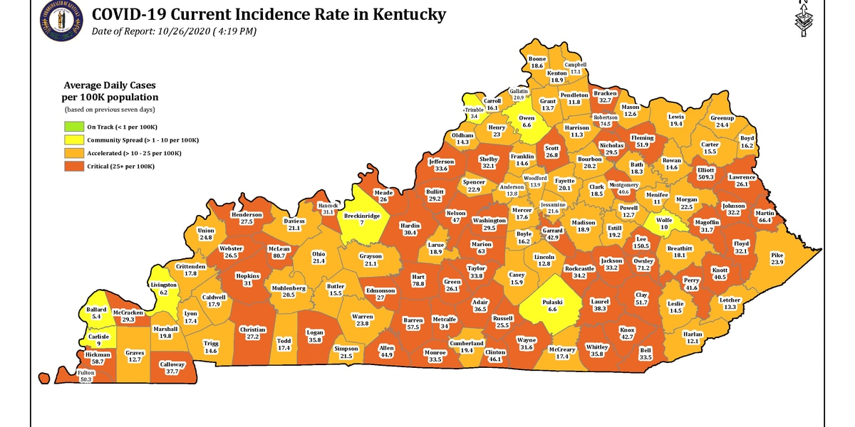 New recommendations announced for 'red' COVID-19 counties in Kentucky