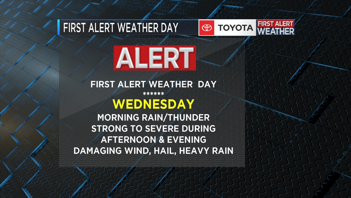 Another Dry Day - Tomorrow is a First Alert Weather Day