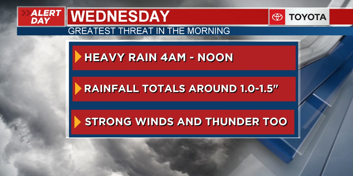 Wednesday is a First Alert Weather Day - Heavy rain could affect your morning drive