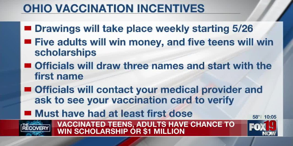 Vaccinated teens, adults have chance to win scholarship or $1 million