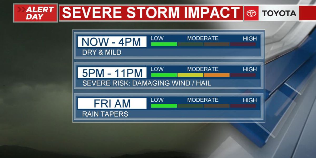 First Alert Weather Day: Severe storms possible this evening