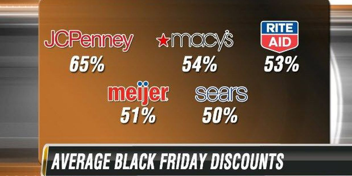 Survey reveals best and worst retailers for Black Friday deals