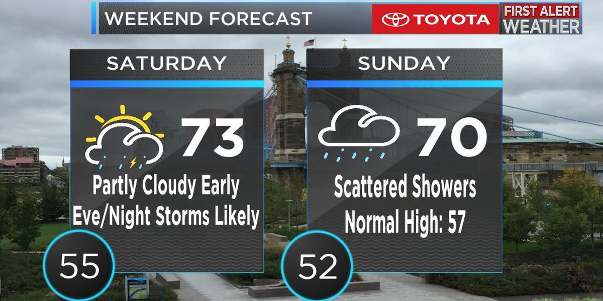 Warm, but wet for the weekend