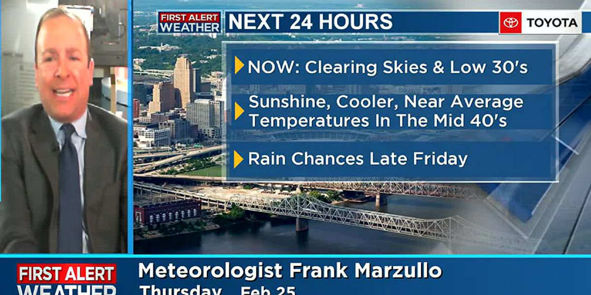 Frank Marzullo Video Forecast Update