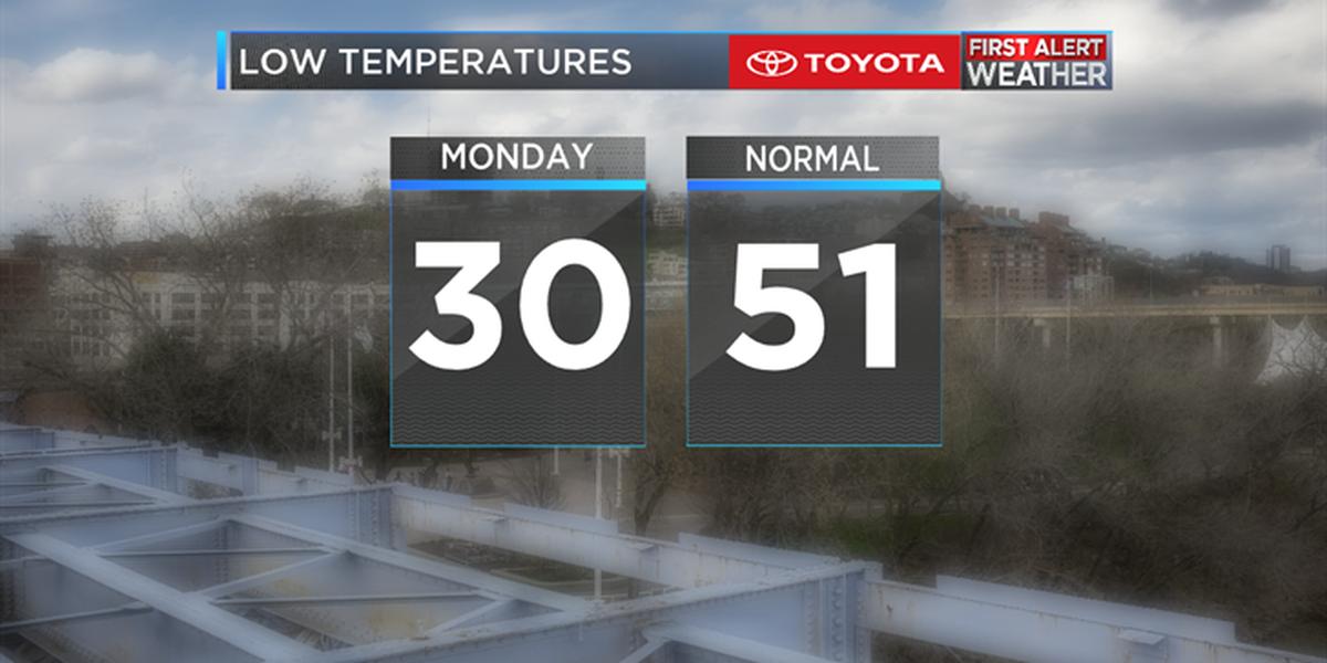 Exceptional cold in Cincinnati Monday