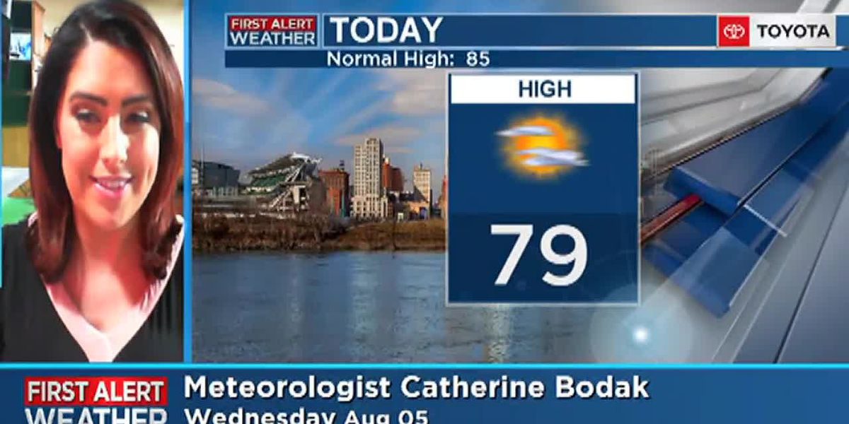 Catherine's Wednesday Afternoon Forecast