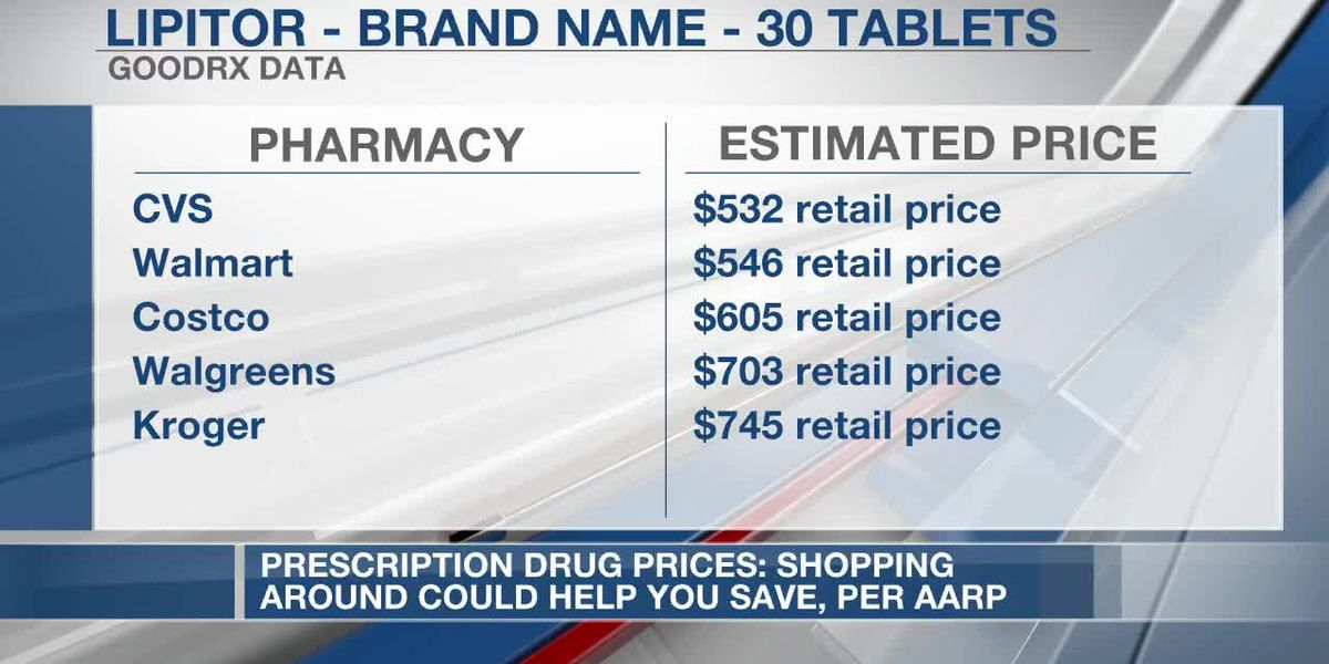 AARP tips on how to save money on prescription drugs