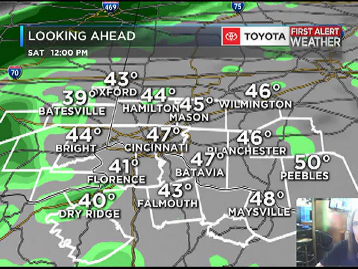 Scattered showers will continue Friday evening