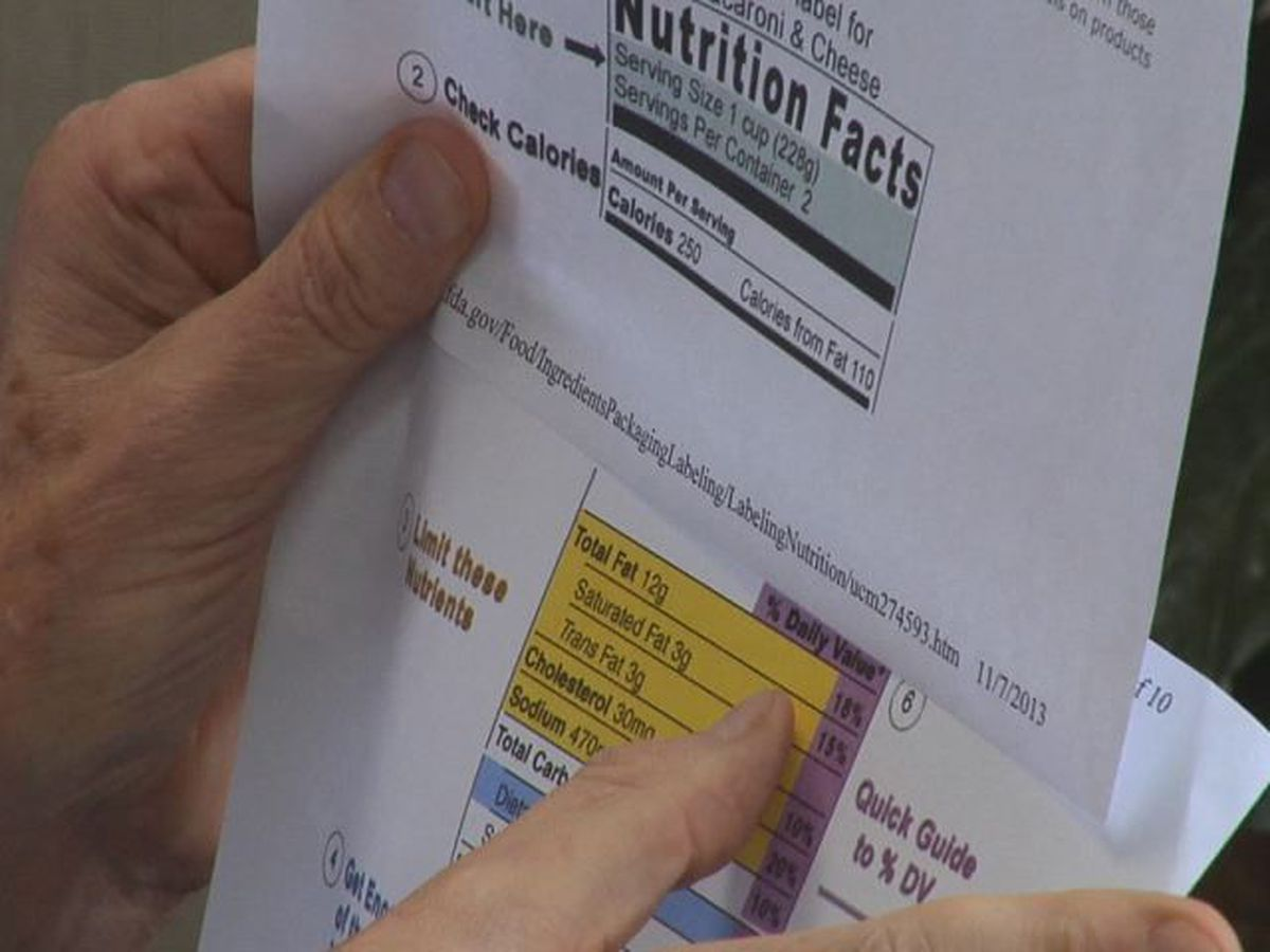 FDA's new nutrition labeling guidelines kicked in January 1st