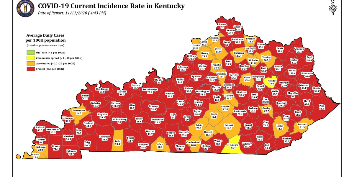 Kentucky reports largest daily COVID-19 case increase of pandemic