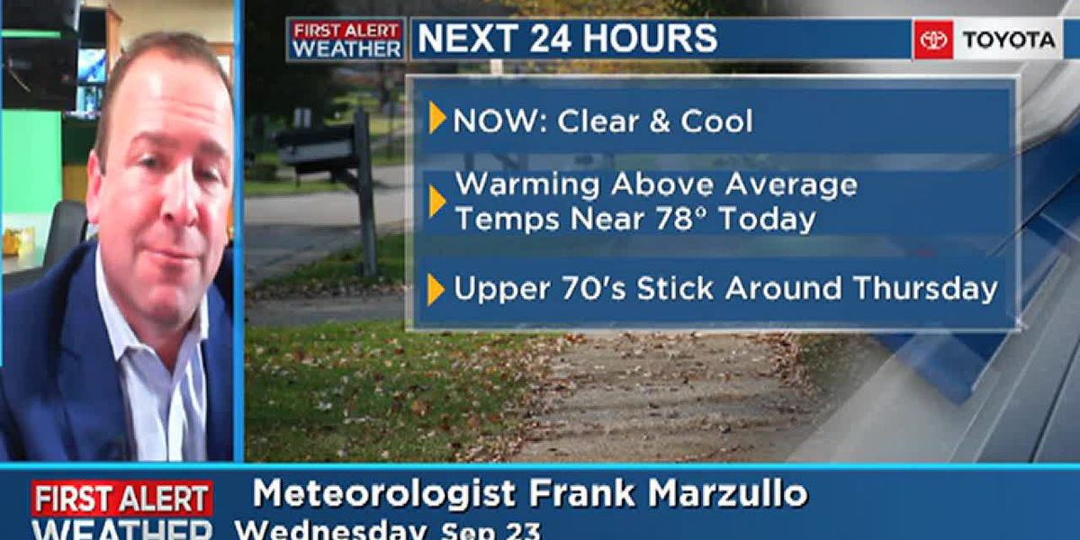 Frank's Wednesday forecast 9/23