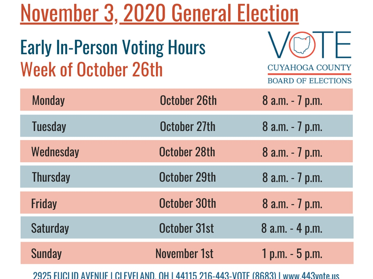 Early voting open until 7 p.m. this week in Ohio
