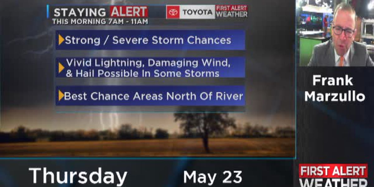 Meteorologist Frank Marzullo's forecast