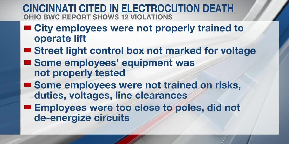 City cited for 12 violations after death of employee