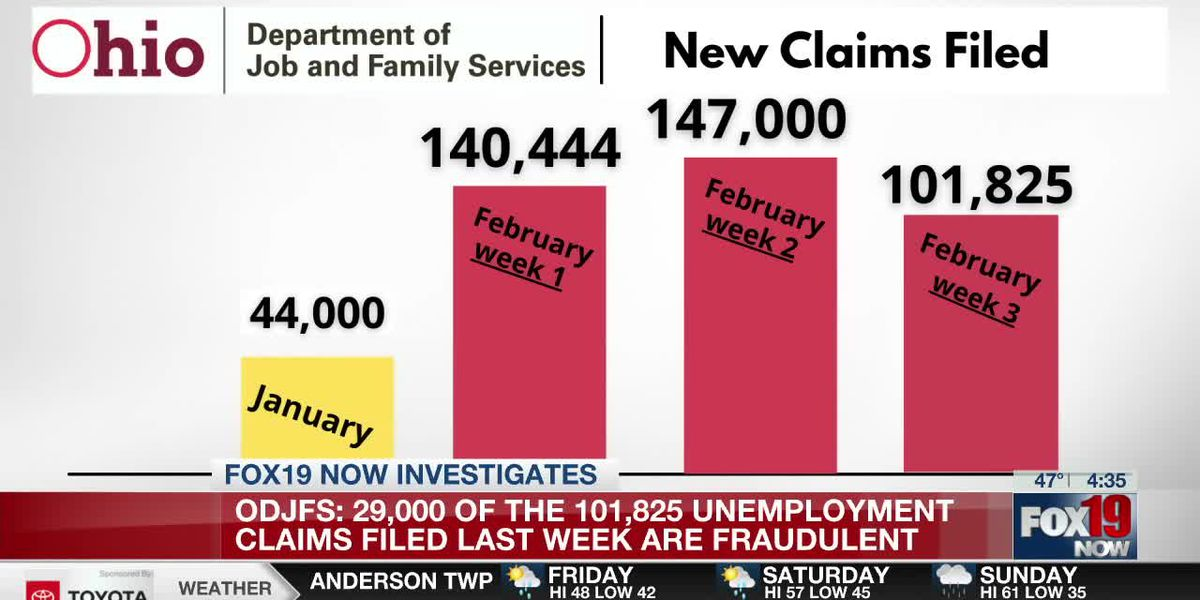 New jobless claims mean new cases of unemployment fraud