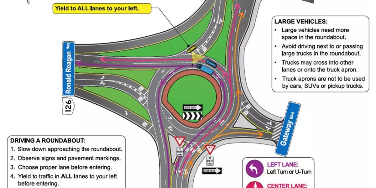 New major intersection roundabout leading to bigger project